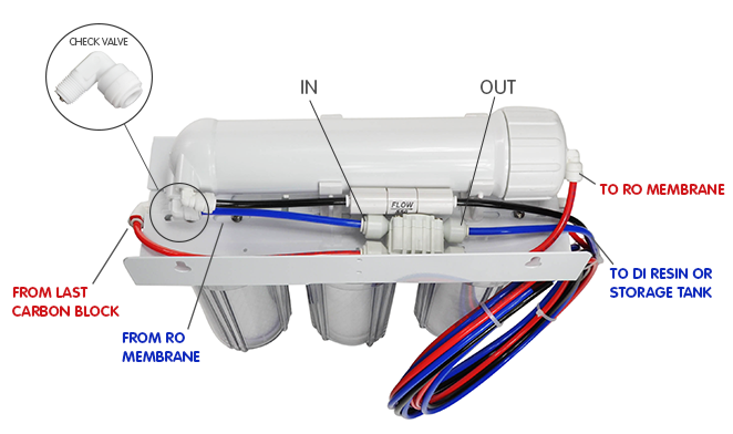 Installing an Auto Shut Off Valve - Instructions - Bulk Reef Supply